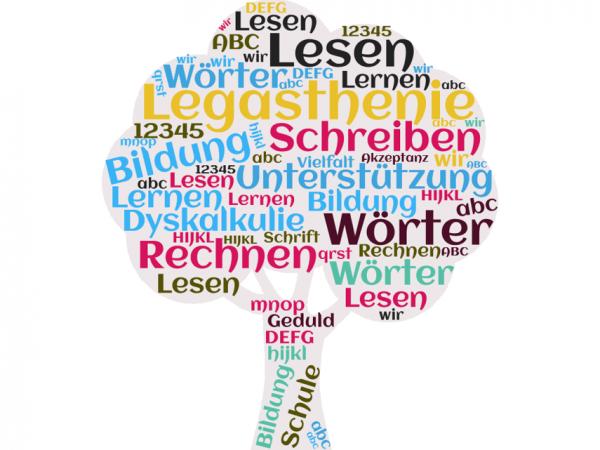 Wortwolke Legasthenie